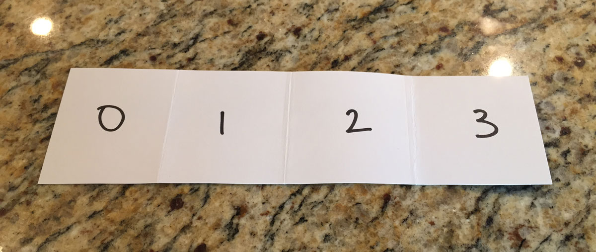 strip of paper with numbers on it